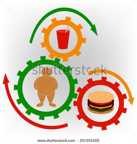 Fast food should be banned essay